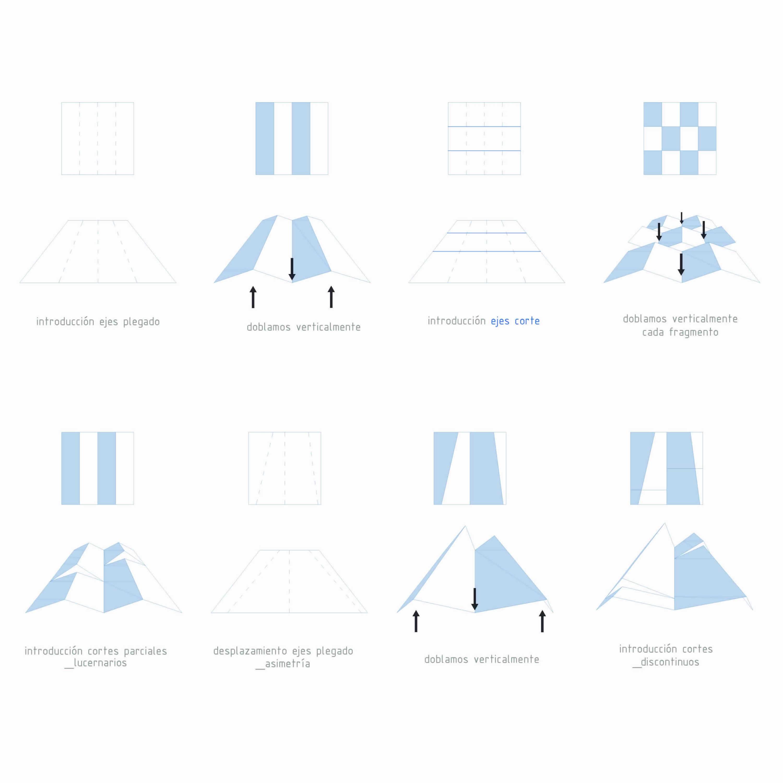 esquemas papiro_jpg