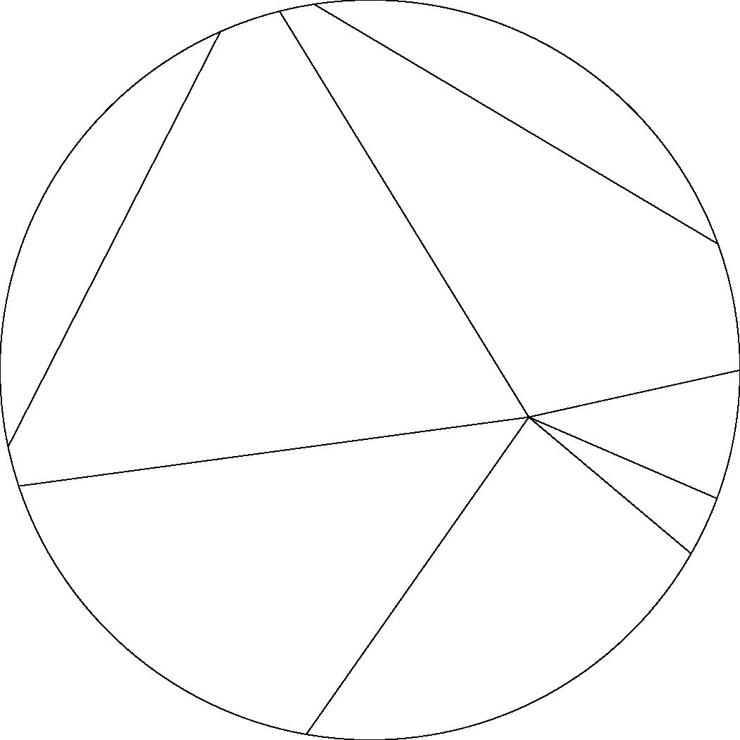 domik
